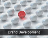 2Fold Productions Brand Development