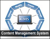 2Fold Productions Content Management System (CMS)